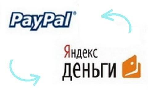 Обмен Яндекс.Деньги на PayPal