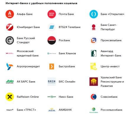 список банков создать кошелек по номеру телефона