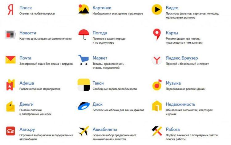 Какие сервисы предоставляет «Яндекс»