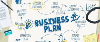 бизнесплан